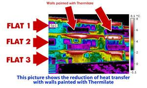 Thermilate Thermalmix Insulating Paint Additive